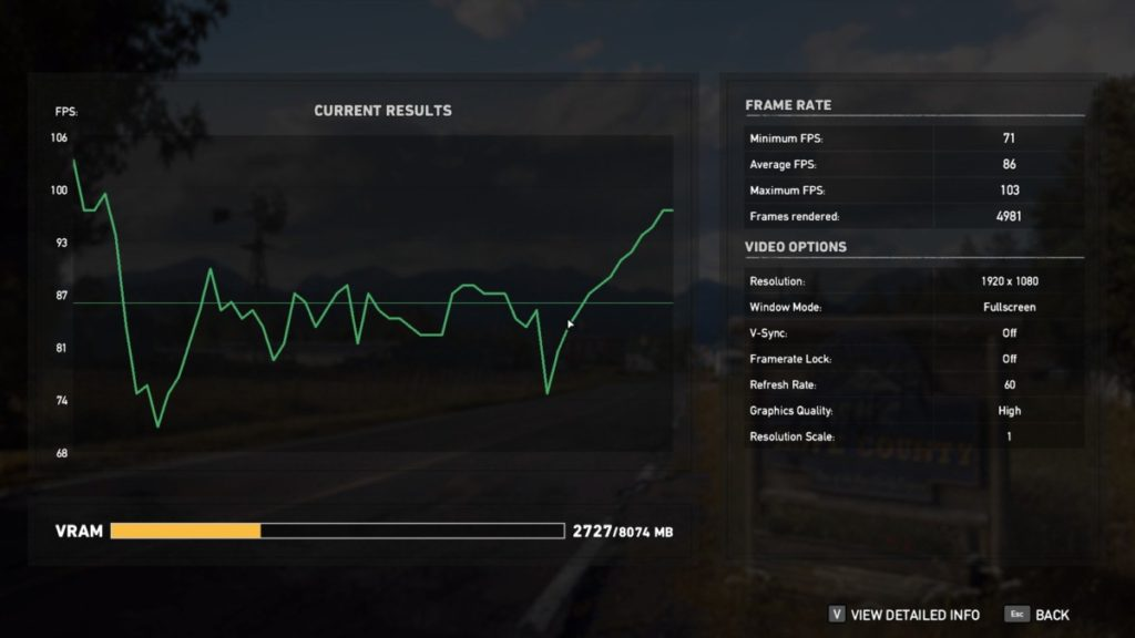 Far Cry 5s internal benchmarks