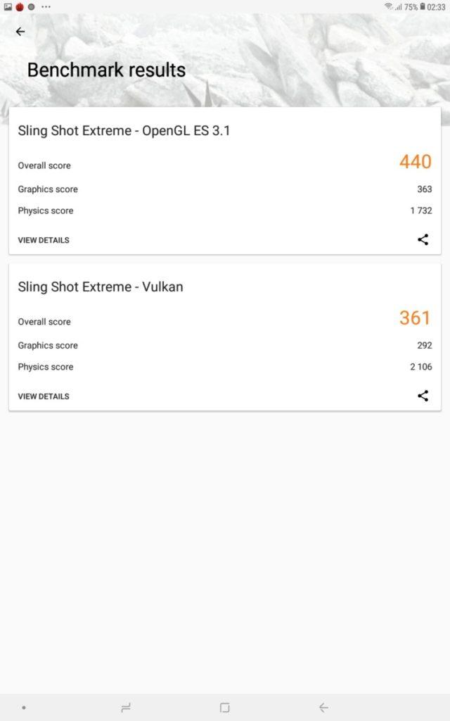 Galaxy Tab A 10.5 2018 tablet 3d mark