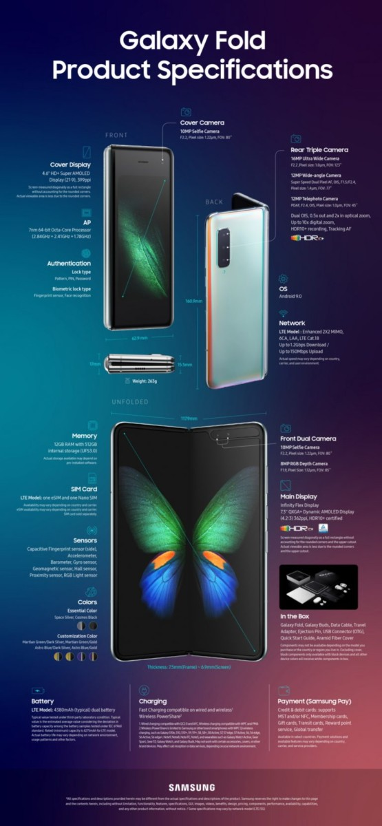 Galaxy Fold schematic