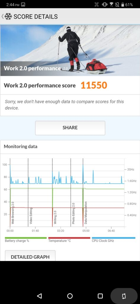 ROG Phone 2 PCMark performance mode on