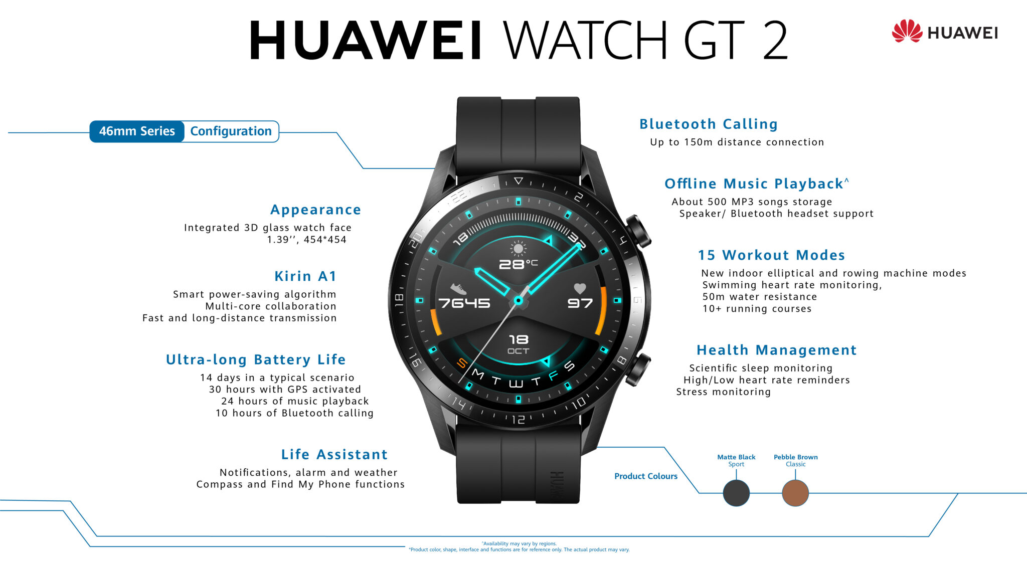 Huwaei Watch GT 2 schematic