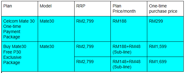 Huawei Mate30 series Celcom signup