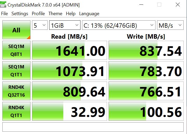 Asus ZenBook 14 UM431 Crystal Disk Mark