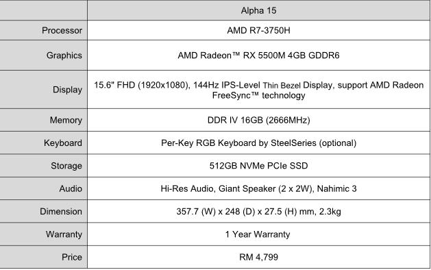 MSI Alpha 15 specs