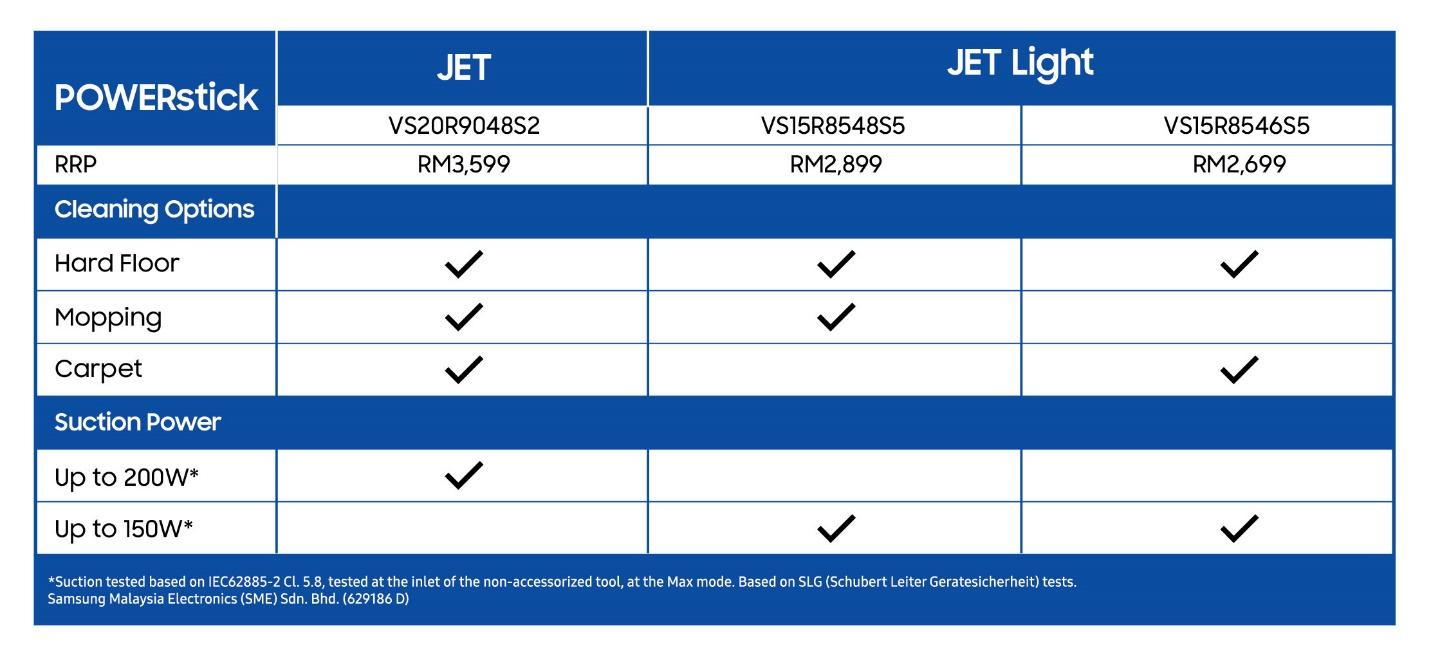 POWERStick jet prices
