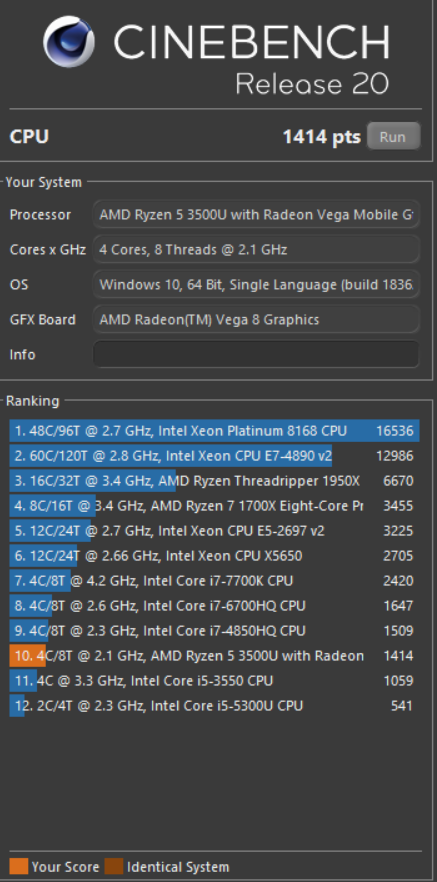MateBook D 115 cinebench