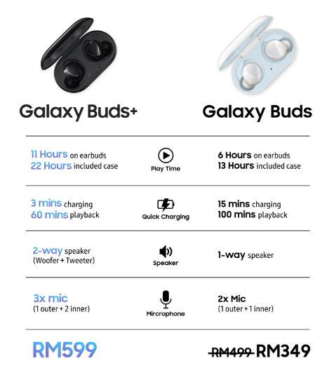 Galaxy Buds new price