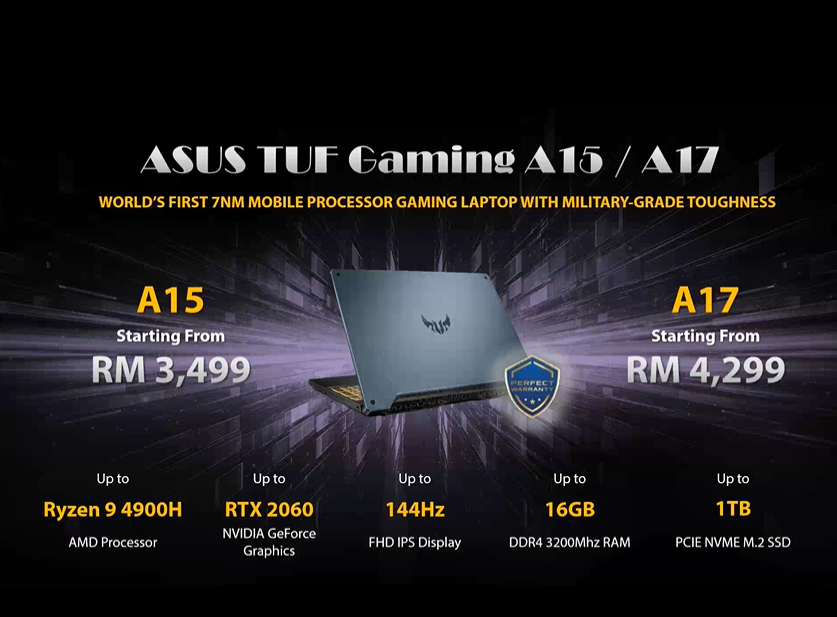 Asus TUF prices