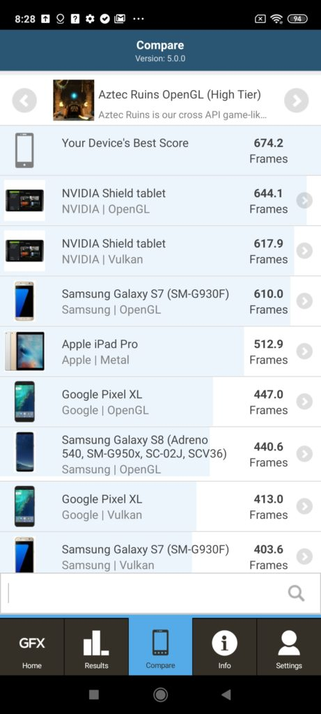 Redi Note 9S gfxbench