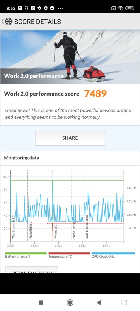 Redi Note 9S pcmark