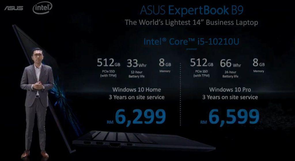 Asus ExpertBook B9 prices 2