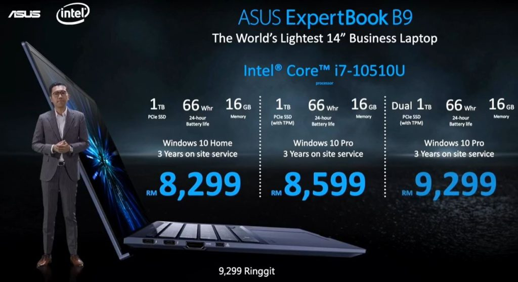 Asus ExpertBook B9 price 1