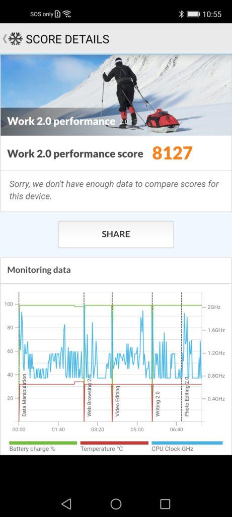 Huawei nova 7 SE Review pcmark