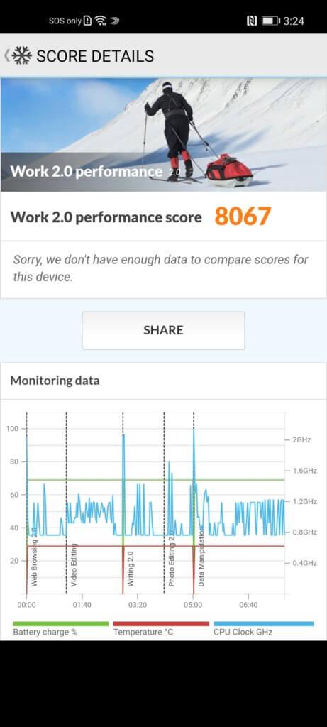 Huawei nova 7 review pcmark