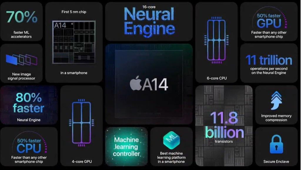 iPhone 12 A14 bionic